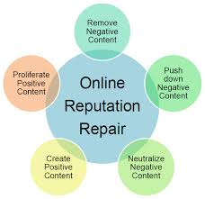 What Services Can You Use to Repair Your Online Reputation?