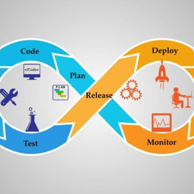 Benefits of DevOps Methodology and Culture